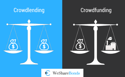 plateforme de crowdfunding, crowdfunding entrepreneurs