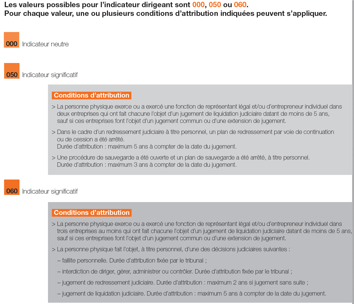 la cotation banque de france fiben conditions