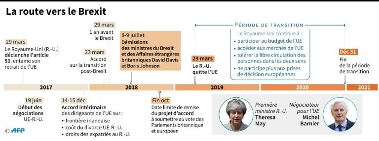 brexit, wesharebonds