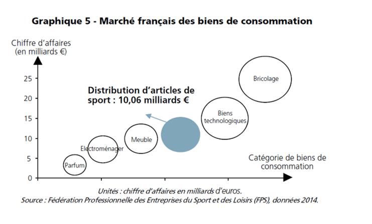 France, crowdlending, crowdfunding, wesharebonds