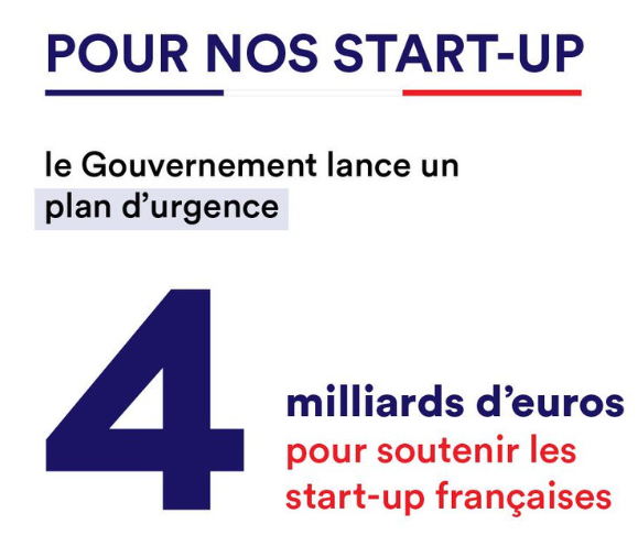 Plan de 4 milliards d'euros, soutenir les start-up française, plan contre le covid-19, coronavirus, financement pme et statups