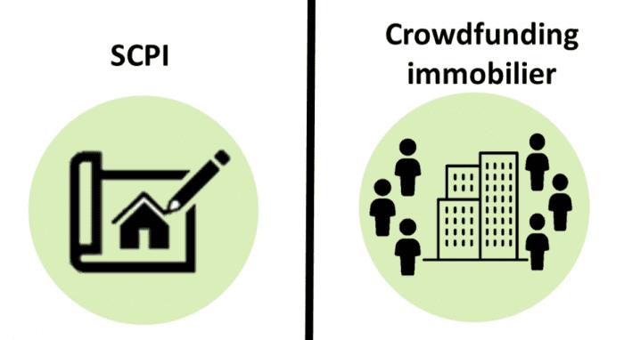 crowdfunding immobilier et la SCPI, covid-19 immobilier, investissement en crowdfunding immobilier, crowdfunding immobilier, crowdlending immobilier, intérêt du crowdfunding, financement participatif immobilier, Sociétés Civiles de Placement Immobilier, risques du crowdfunding immobilier, immobilier et crowdfunding, crowdfunding immo, Wesharebonds immo, rendement du financement participatif immobilier, réalisation d'un programme immobilier, crowdfunding et immobilier, les taux du crowdfunding immobilier, bon projet en crowdfunding, investir dans l'immobilier, investissement en immobilier, crowdfunding immobilier, immobilier et crowdlending, plateforme de crowdfunding immobilier